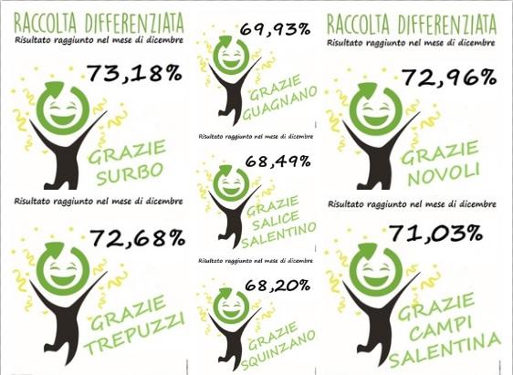 DATI RACCOLTA DIFFERENZIATA A DICEMBRE 2017 NEI COMUNI DELL'ARO LE/1